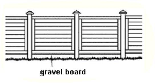 Building a Fence with Wooden Panels