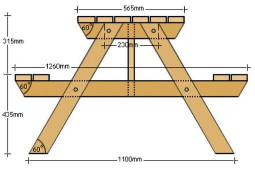 Backyard Eating Out - Picnic Table Plans