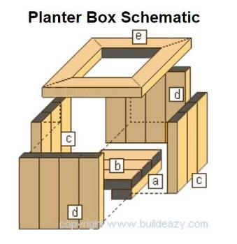 Basic Plans for a Planter Box